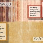 The Curious case of Hard Wood and Soft Wood